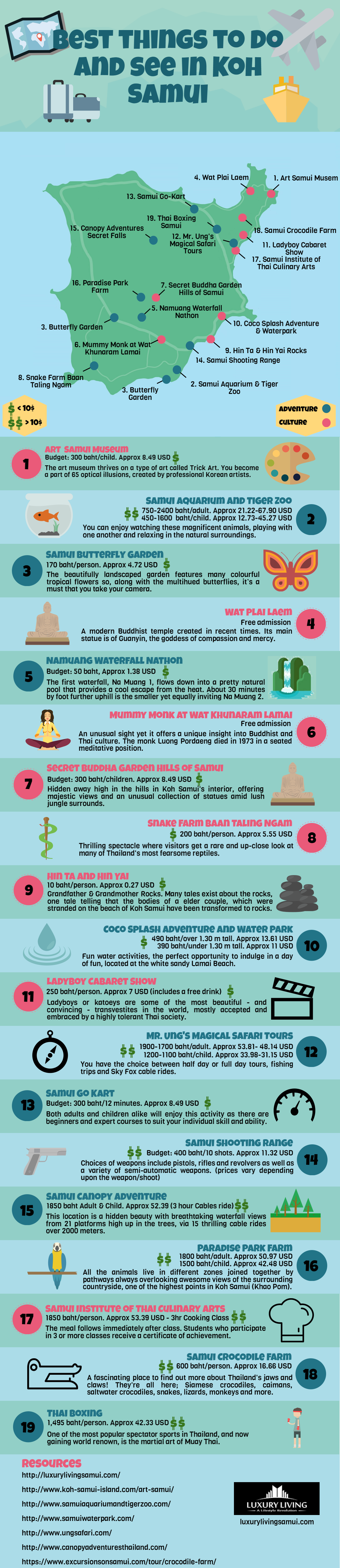 Fun Things To Do In Koh Samui Infographic